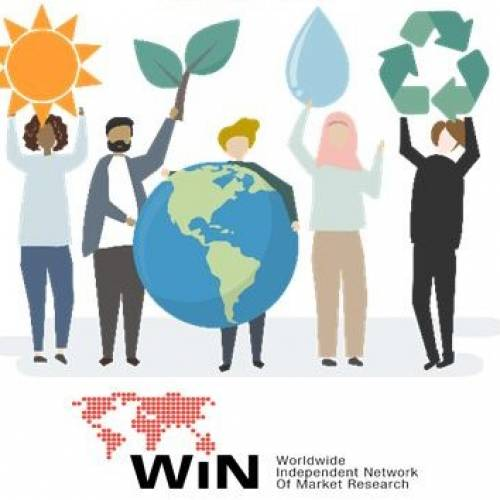 WIN World Survey: Data Show High Levels of Concern for Climate Change
