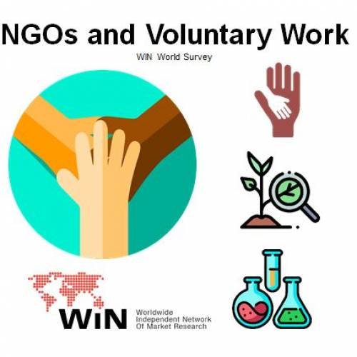 WIN World Survey Results on Voluntary Work and NGOs